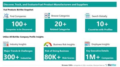 Snapshot of BizVibe's fuel supplier profiles and categories.