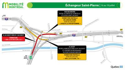 Échangeur Saint-Pierre, fin de semaine du 16 juillet (Groupe CNW/Ministère des Transports)