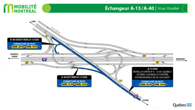 Échangeur A-13/A-40, 17 et 18 juillet (Groupe CNW/Ministère des Transports)