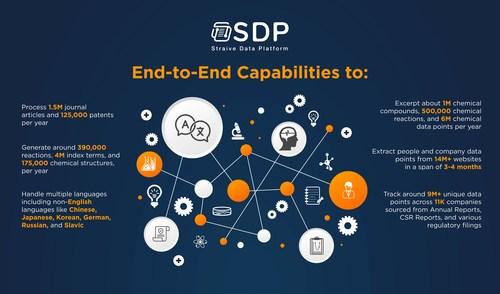 Infographics_SDP
