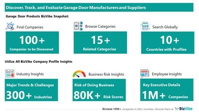 Snapshot of BizVibe's garage door supplier profiles and categories.