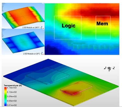 Results of a multi-die IC package by Ansys RedHawk-SC Electrothermal™ showing temperature distribution and mechanical warpage at different temperatures.