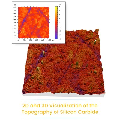 2D and 3D visualization of the topography of silicon carbide.  The image was constructed by Covalent Metrology using Mountains® 9 software.