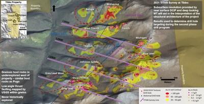 Tibbs Gold Project – TITAN Survey Lines https://www.tectonicmetals.com/_resources/news/NR-TITANlines-07192021-v2.jpg (CNW Group/Tectonic Metals Inc.)