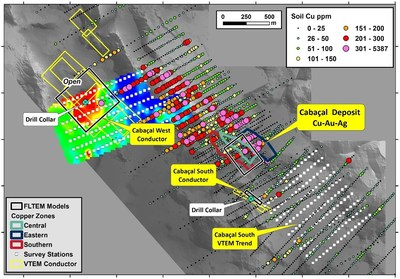 Figure 1: Collar locations for Cabaçal West and South Targets, in relation to FLTEM conductive models. (CNW Group/Meridian Mining S.E.)