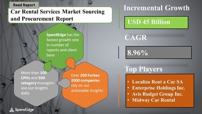 Car Rental Services Sourcing and Procurement Report