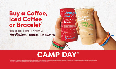 Today is Tim Hortons® Camp Day! Help us celebrate the 30th anniversary of this life-changing campaign that has raised over $212 million to support youth from disadvantaged circumstances (CNW Group/Tim Hortons)