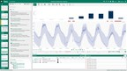 Seeq Accelerates Chemical Industry Success with AWS...