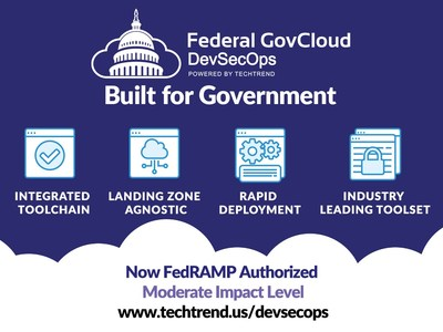 Federal GovCloud DevSecOps is now FedRAMP Authorized. Choose our SaaS solution for smart cloud adoption and secure software automation. Our cost-effective, turnkey, CI/CD platform enables a modern secure SDLC. Learn more at www.techtrend.us/devsecops