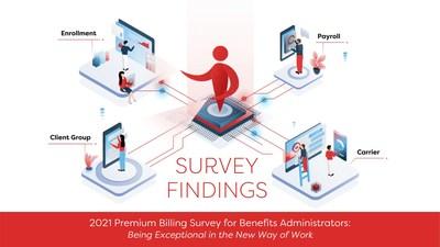 AdminaHealth Premium Billing Survey Findings