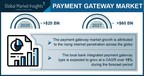 Payment Gateway Market Revenue to Hit $60 Bn by 2027; Global...