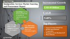 Post COVID-19 Immigration Services Market Procurement Research Report | SpendEdge