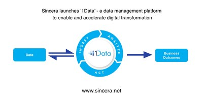 """1Data Empowers Users to Use Data from Across the Enterprise to Automate Processes, Operationalize Data Management Functions and Get Reliable Business Insights Sanjay Jain, Sincera CEO said, """"Our new and improved platform 1Data, is focused on empowering the typical business user to cleanse, integrate, analyze and distribute their enterprise data to automate their processes, measure and improve business metrics."""