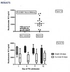Volition's Nu.Q® NETs Assay Demonstrates Promising Results in...