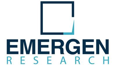 Emergen_Research_Logo