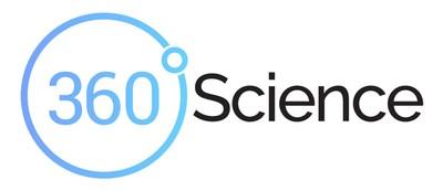 360Science - Intelligent Customer Data Matching