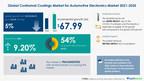 Global Conformal Coatings Market for Automotive Electronics |...