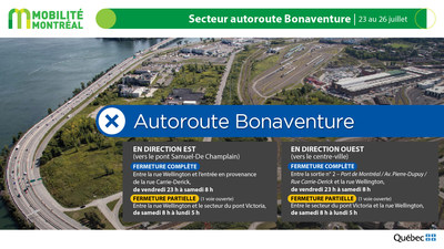 A10 Bonaventure, fin de semaine du 23 juillet (Groupe CNW/Ministère des Transports)