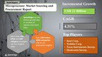 Microprocessor Sourcing and Procurement Report with COVID-19 Impact Analysis, Segmented by Type, Distribution Channel, End User, and Region | SpendEdge