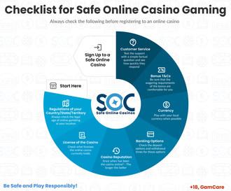 网上赌场安全清单
