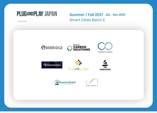 Plug and Play Osaka announces the eight startups selected for their second batch.