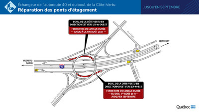 Fermetures de longue durée dans l'échangeur A-40 / Côte-Vertu (Groupe CNW/Ministère des Transports)