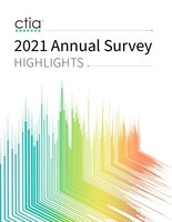 The 2021 CTIA Annual Survey reveals a remarkable run of private investment that ensured wireless networks were more than up to the challenges posed by COVID-19. We look back on a year that saw 5G networks lit up across the country, bringing these next-gen networks into the hands and homes of millions—and keeping us connected when we needed it most.