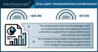 Intelligent Transportation Systems Market 2021-2027, Top 3 Trends ...