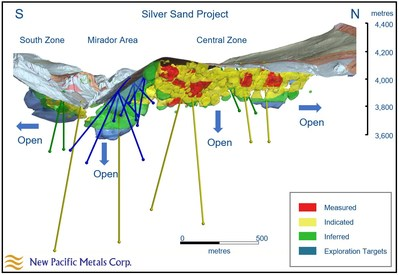 Figure 1 (CNW Group/New Pacific Metals Corp.)