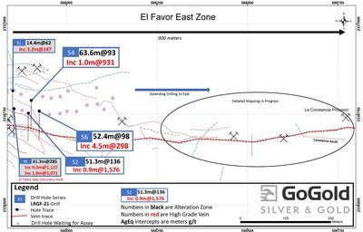 Figure 2: El Favor East (CNW Group/GoGold Resources Inc.)