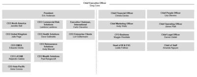 Aon Establishes New Executive Committee to Lead the Firm Forward