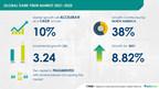 Dark Fiber Market 2021-2025   Rise in Global Data Traffic to...
