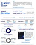Cognizant Reports Second Quarter 2021 Results...