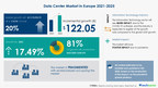 Data Center Market in Europe 2021-2025: Industry Analysis, Market Trends, Growth, Opportunities, and Forecast |Technavio