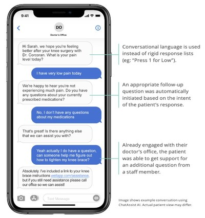 WELL™ Health announces ChatAssist AI to enable conversational AI  between patients and healthcare providers. Example image of WELL Health ChatAssist AI-enabled conversation (patient view).