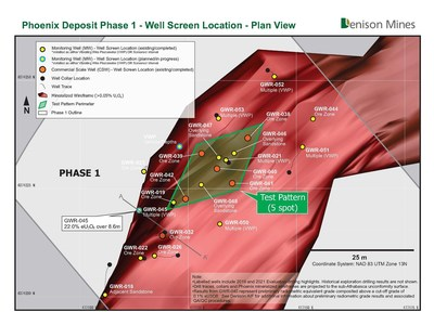 Figure 1: Plan Map Showing Location of Phoenix Deposit (Phase 1) – ISR Test Pattern (CNW Group/Denison Mines Corp.)