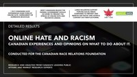 Survey results from poll done on online hate by Canadian Race Relations Foundation and Abacus Data. (Groupe CNW/YWCA Canada)
