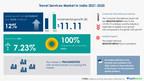 Travel Services Market in India to grow by USD 11.11 billion | Technavio