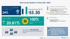 Data Center Market in China to grow by USD 55.30 billion|Technavio