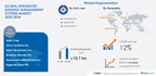 Integrated Building Management Systems Market to grow by USD 10.7 ...
