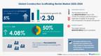 Construction Scaffolding Rental Market in Construction & Engineering Industry to grow by USD 2.30 billion|Technavio
