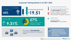 $ 19.51 Bn growth in Corporate Training Market in the US during 2021-2025 | Analyzing Growth in Education Services Industry | Technavio