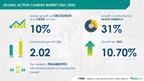 Action Camera Market to grow over $ 2 Billion during 2021-2025 | Technavio
