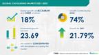 Global Car Leasing Market 2021-2025 | Analyzing Growth in Trucking Industry | Technavio