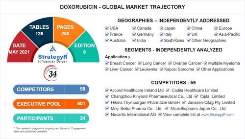 Global Doxorubicin Market