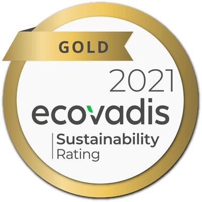 EcoVadis sustainability rating - gold