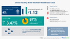 $ 1.12 Billion Growth In Fracking Water Treatment Market| Increasing Consumption Of Oil And Natural Gas To Drive Market|Technavio