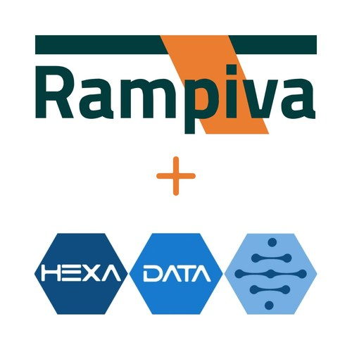 Rampiva Global