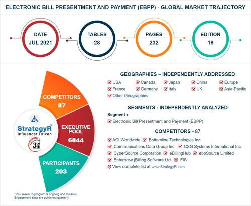 Global Electronic Bill Presentment and Payment (EBPP) Market