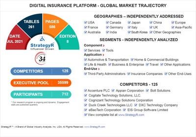 Global Digital Insurance Platform Market